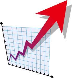 株価ブレイク